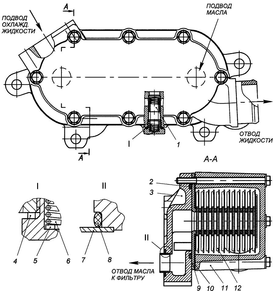 Усторйство и работа жидкостно масляный теплообменник трубчатого типа на двигатель ямз 7601 10 как рабоает теплообменник