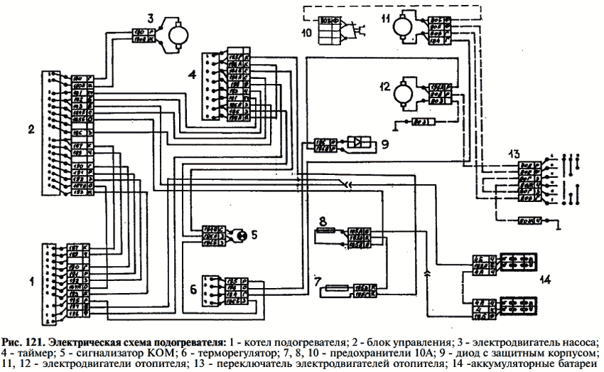 схемы подключения автономных автомобильных сирен