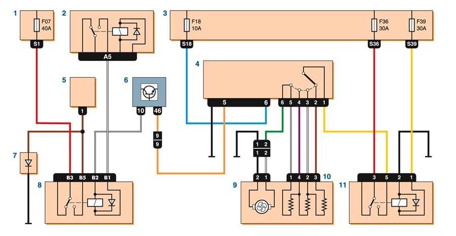 Схема электропроводки кондиционера рено логан 2005 г