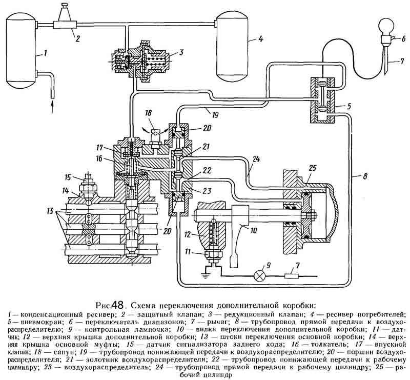 Маз 642208 схема переключения